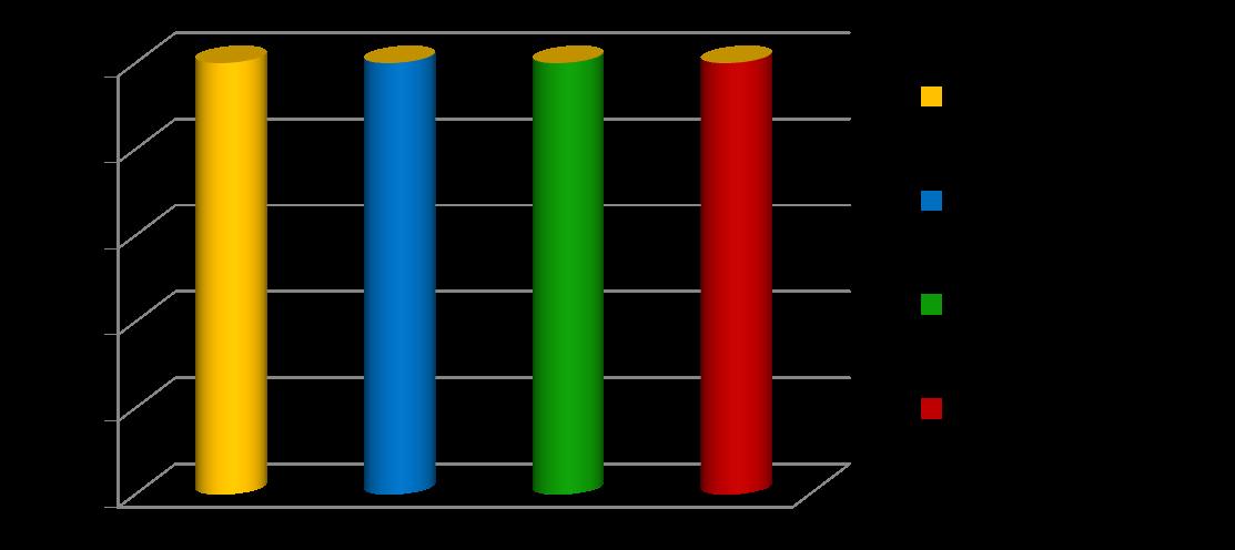 4-Säulen-finanzseminar